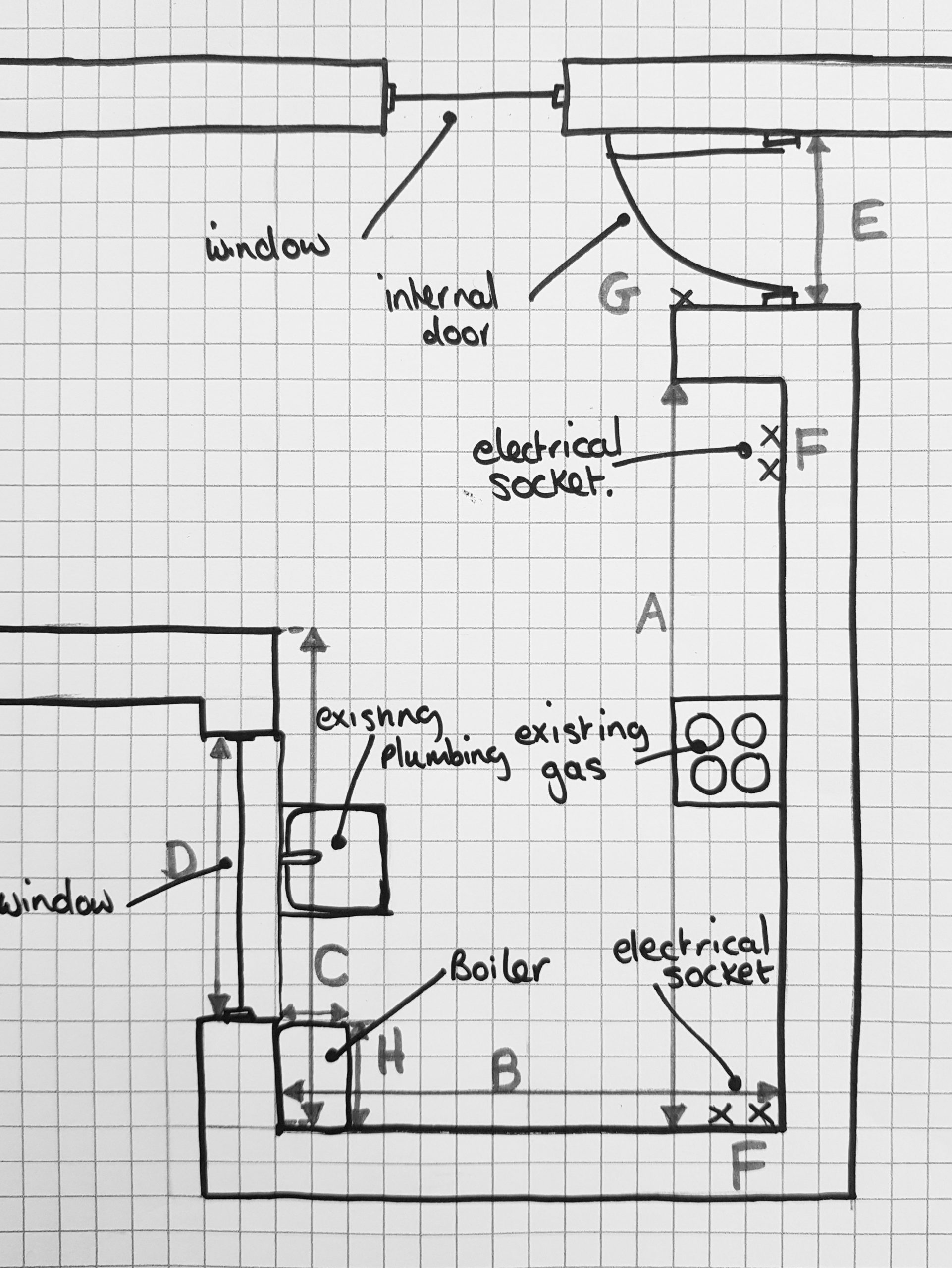 Plan of a kitchen showing where to measure