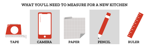 Equipment you'll need to measure a kitchen infographic